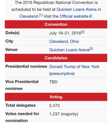 GOP CONVENTION SCHEDULE