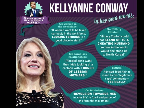 Image result for kellyanne conway cartoons